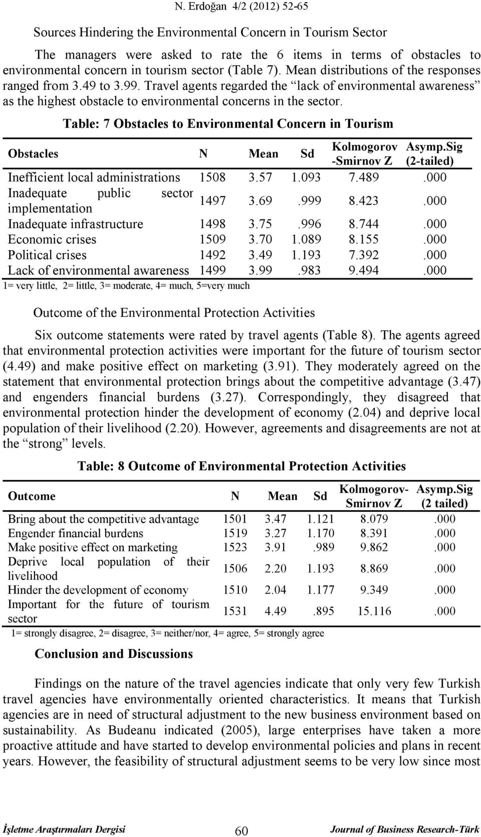 Table: 7 Obstacles to Environmental Concern in Tourism Obstacles N Mean Sd Kolmogorov Asymp.Sig -Smirnov Z (2-tailed) Inefficient local administrations 1508 3.57 1.093 7.489.