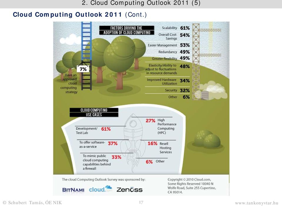 Computing Outlook 2011