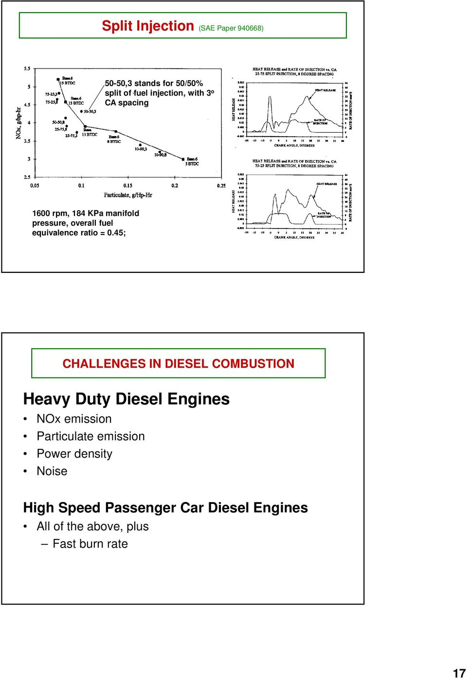 45; CHALLENGES IN DIESEL COMBUSTION Heavy Duty Diesel Engines NOx emission Particulate