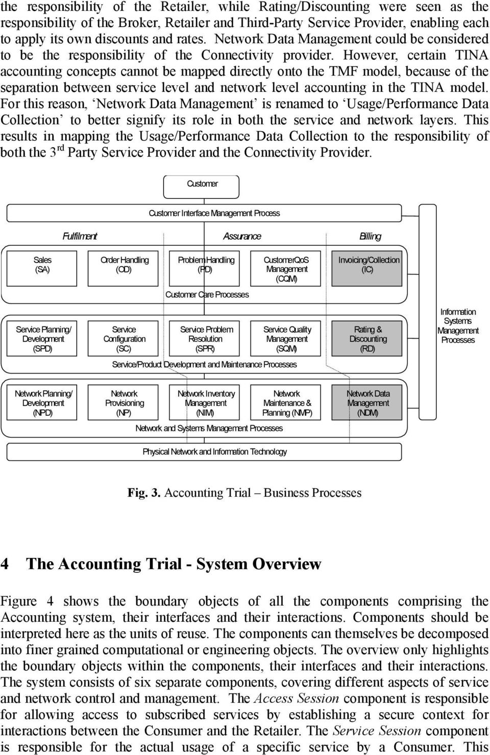 However, certain TINA accounting concepts cannot be mapped directly onto the TMF model, because of the separation between service level and network level accounting in the TINA model.