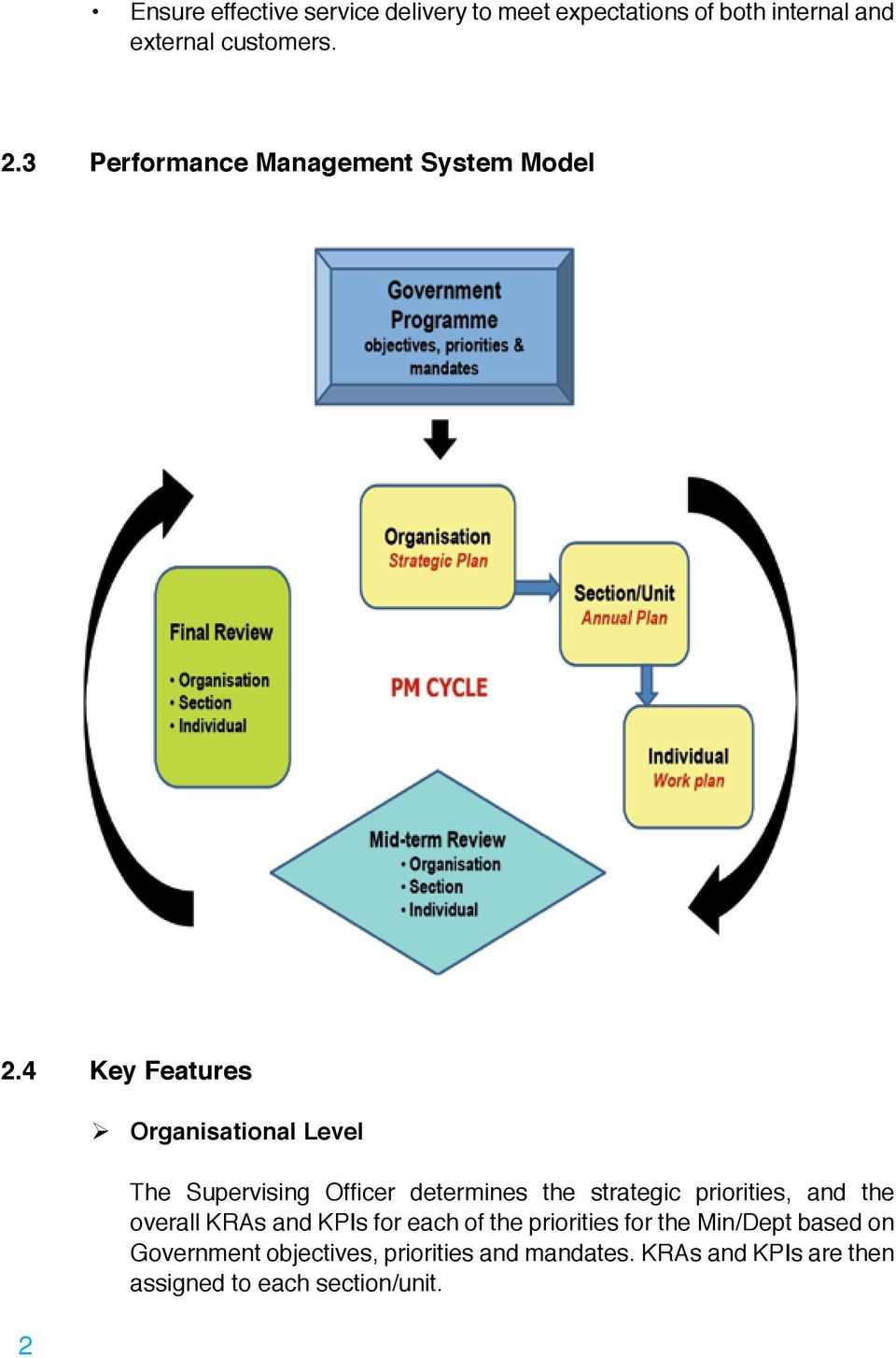 4 Key Features 2 Ø Organisational Level The Supervising Officer determines the strategic priorities, and