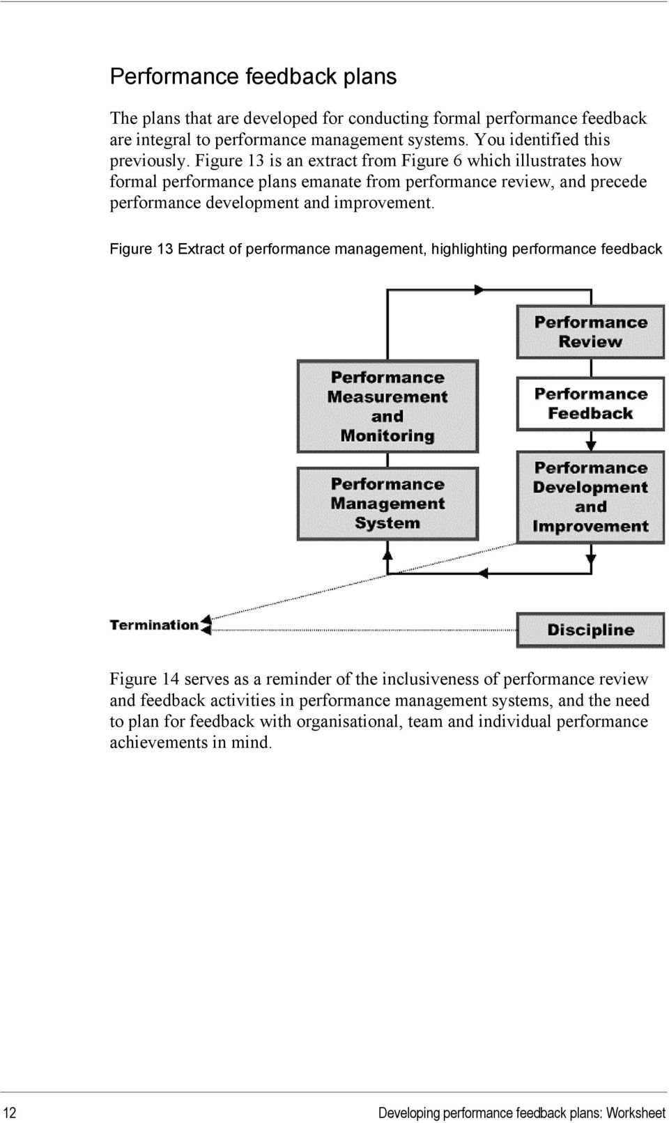 Figure 13 Extract of performance management, highlighting performance feedback Figure 14 serves as a reminder of the inclusiveness of performance review and feedback activities in