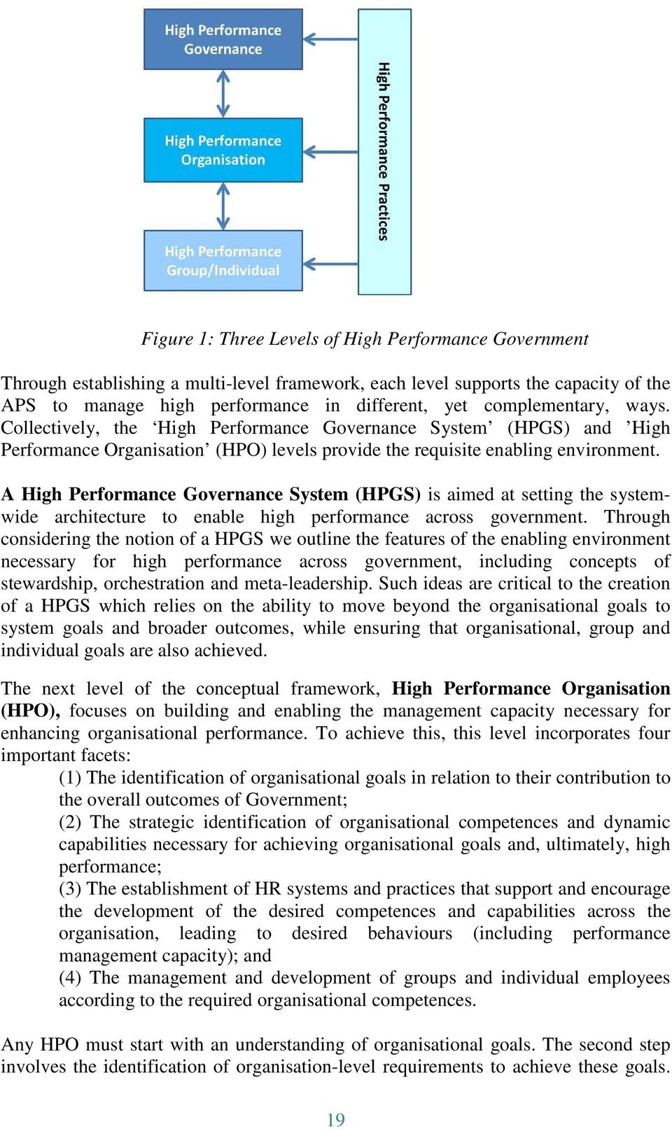 A High Performance Governance System (HPGS) is aimed at setting the systemwide architecture to enable high performance across government.