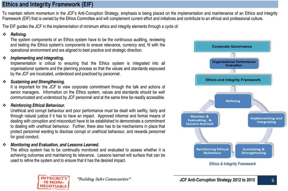 The EIF guides the JCF in the implementation of minimum ethics and integrity elements through a cycle of: Refining.