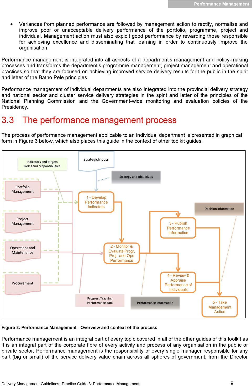 Performance management is integrated into all aspects of a department s management and policy-making processes and transforms the department s programme management, project management and operational