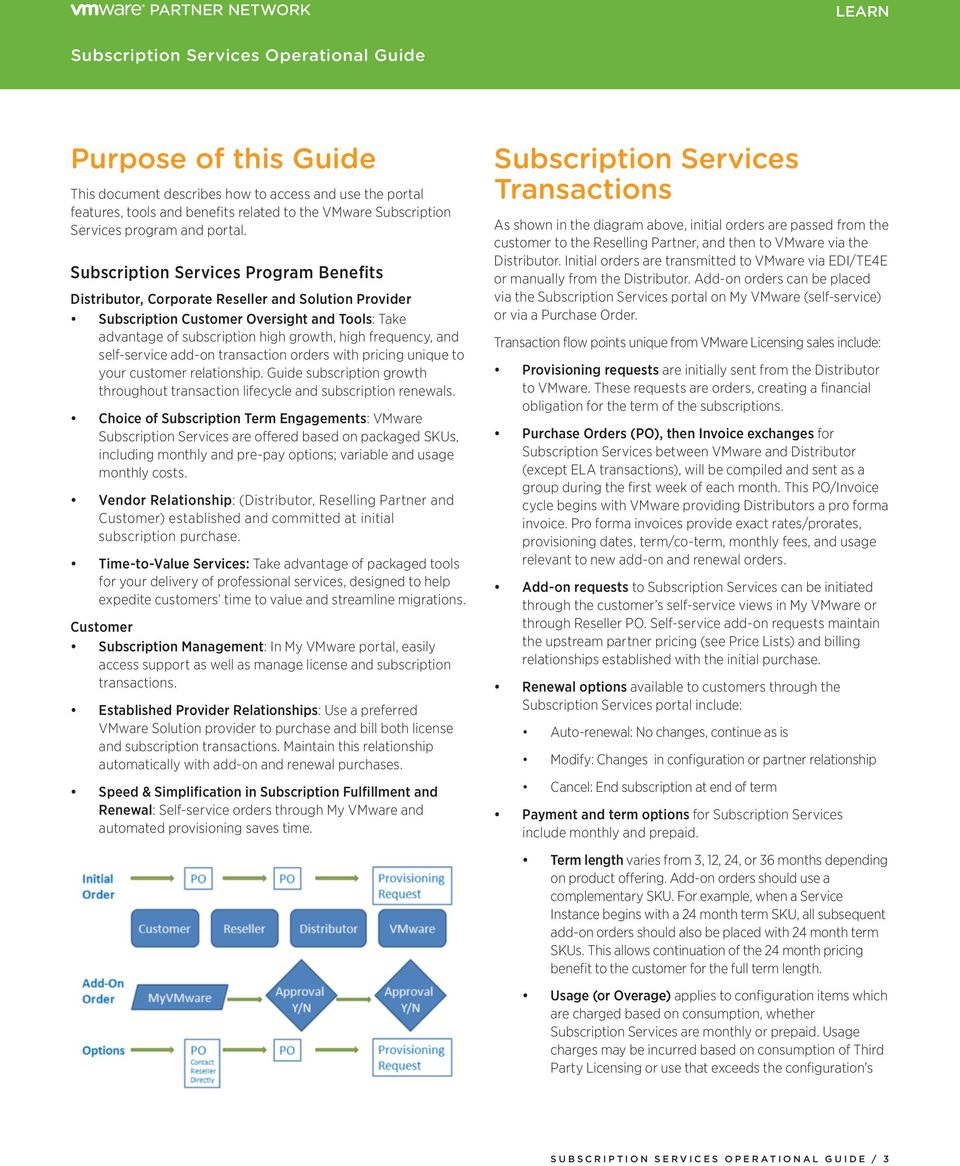 self-service add-on transaction orders with pricing unique to your customer relationship. Guide subscription growth throughout transaction lifecycle and subscription renewals.
