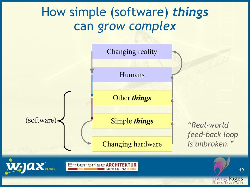 things (software) Simple things Changing