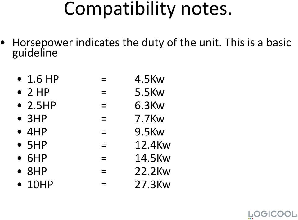 This is a basic guideline 1.6 HP = 4.5Kw 2 HP = 5.