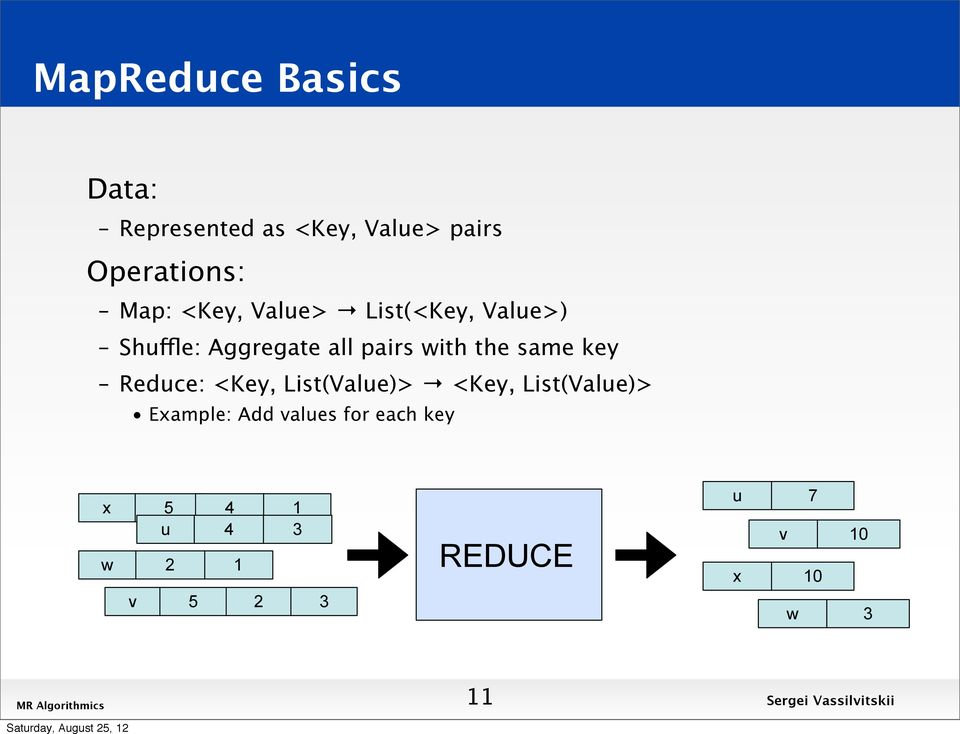 the same key Reduce: <Key, List(Value)> <Key, List(Value)> Example: Add
