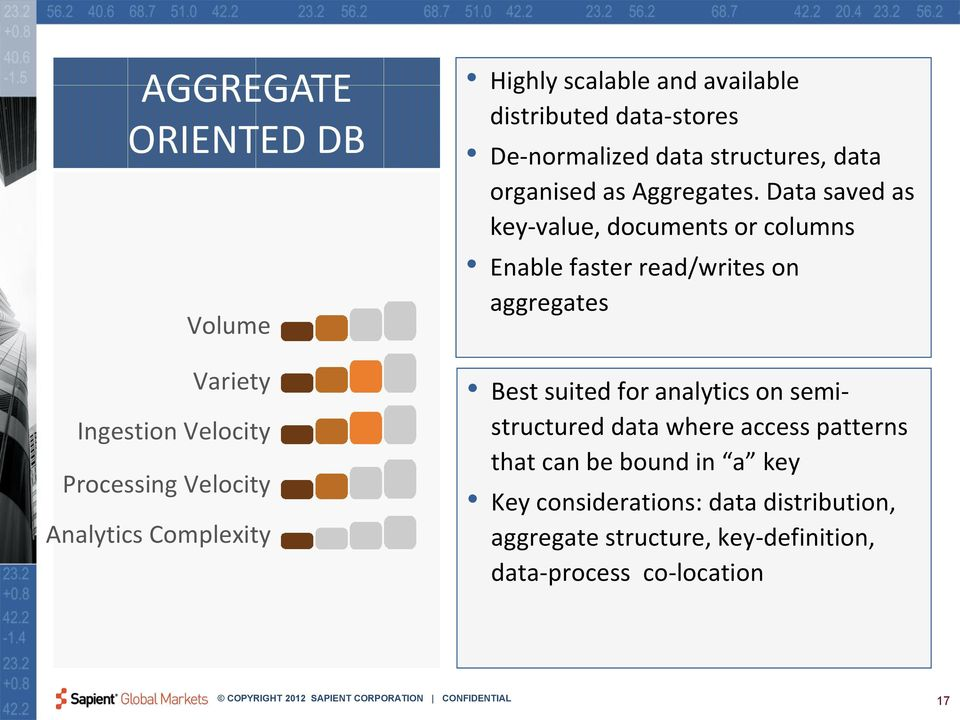 Data saved as key-value, documents or columns Enable faster read/writes on aggregates Best suited for analytics on