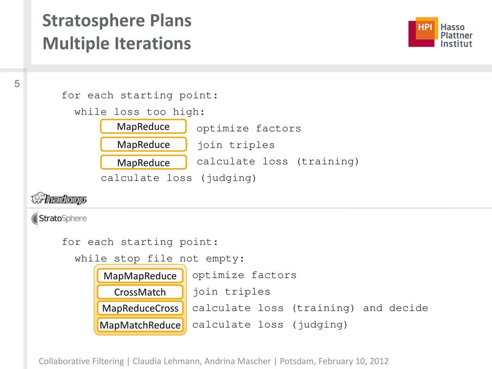 (judging) for each starting point: while stop file not empty: MapMapReduce optimize factors