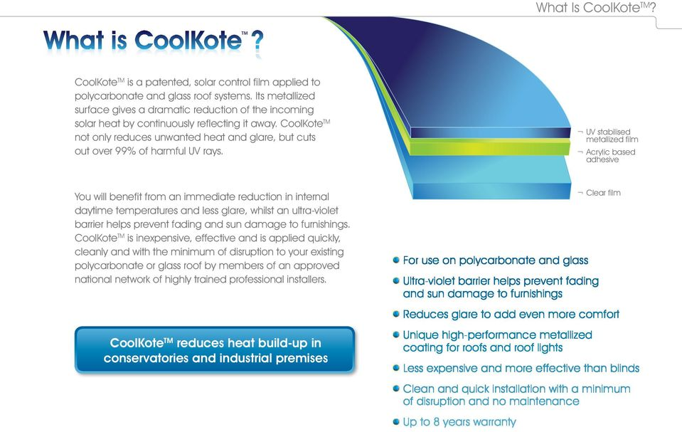 CoolKote TM not only reduces unwanted heat and glare, but cuts out over 99% of harmful UV rays.