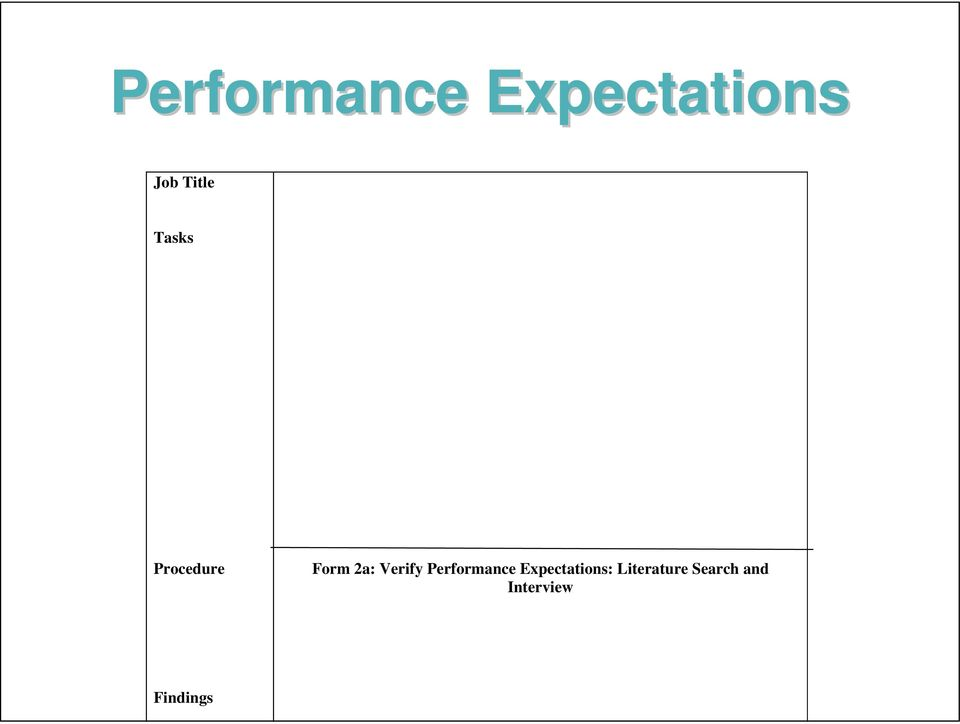 Verify Performance Expectations: