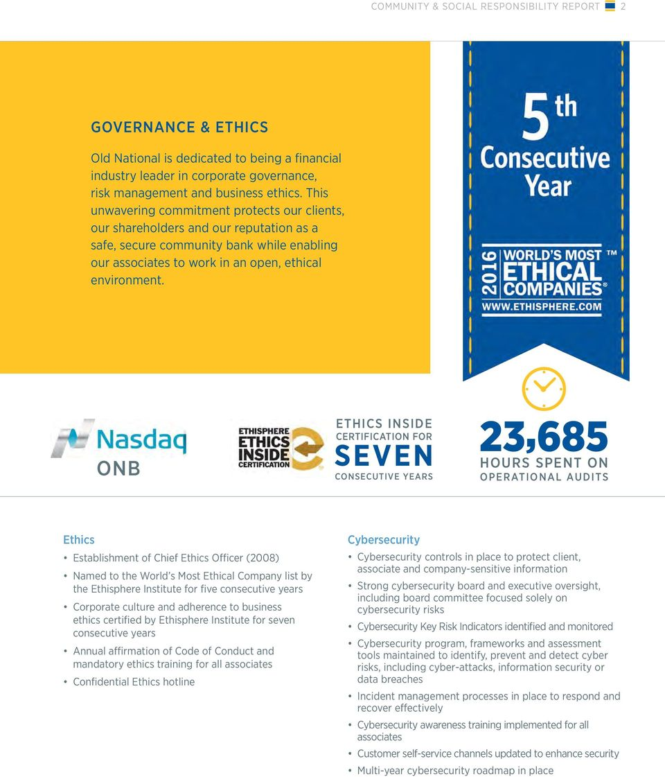 ONB ETHICS INSIDE CERTIFICATION FOR SEVEN CONSECUTIVE YEARS 23,685 HOURS SPENT ON OPERATIONAL AUDITS Ethics Establishment of Chief Ethics Officer (2008) Named to the World s Most Ethical Company list