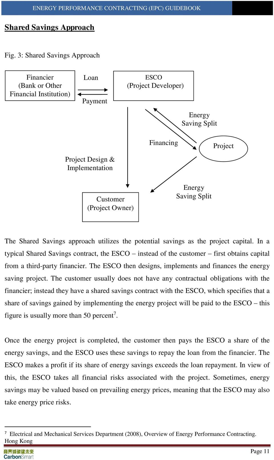 (Project Owner) Energy Saving Split The Shared Savings approach utilizes the potential savings as the project capital.