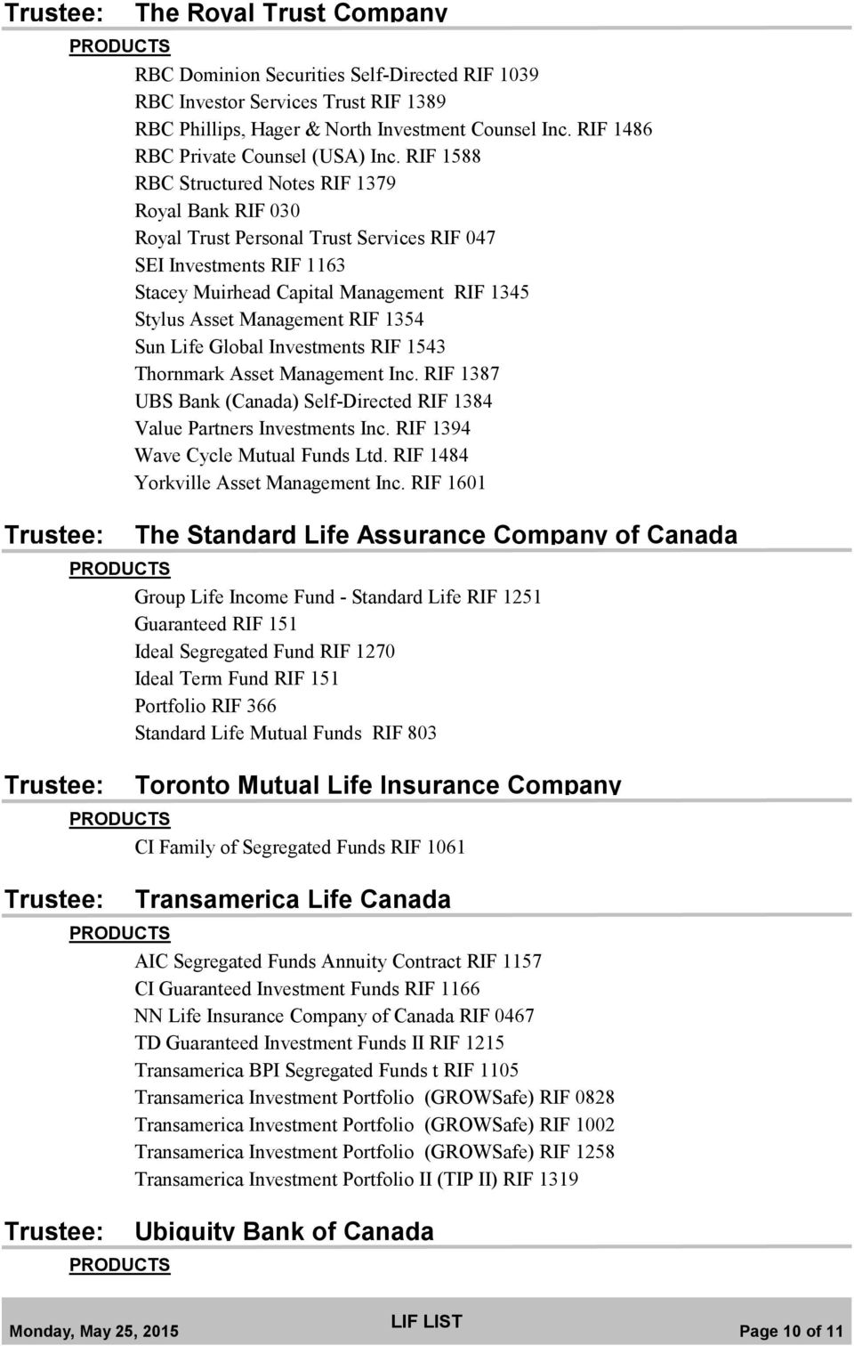1354 Sun Life Global Investments RIF 1543 Thornmark Asset Management Inc. RIF 1387 UBS Bank (Canada) Self-Directed RIF 1384 Value Partners Investments Inc. RIF 1394 Wave Cycle Mutual Funds Ltd.