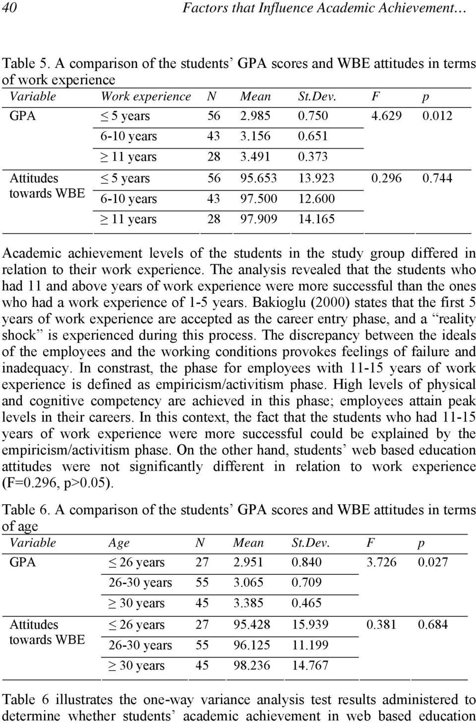 296 0.744 Academic achievement levels of the students in the study group differed in relation to their work experience.