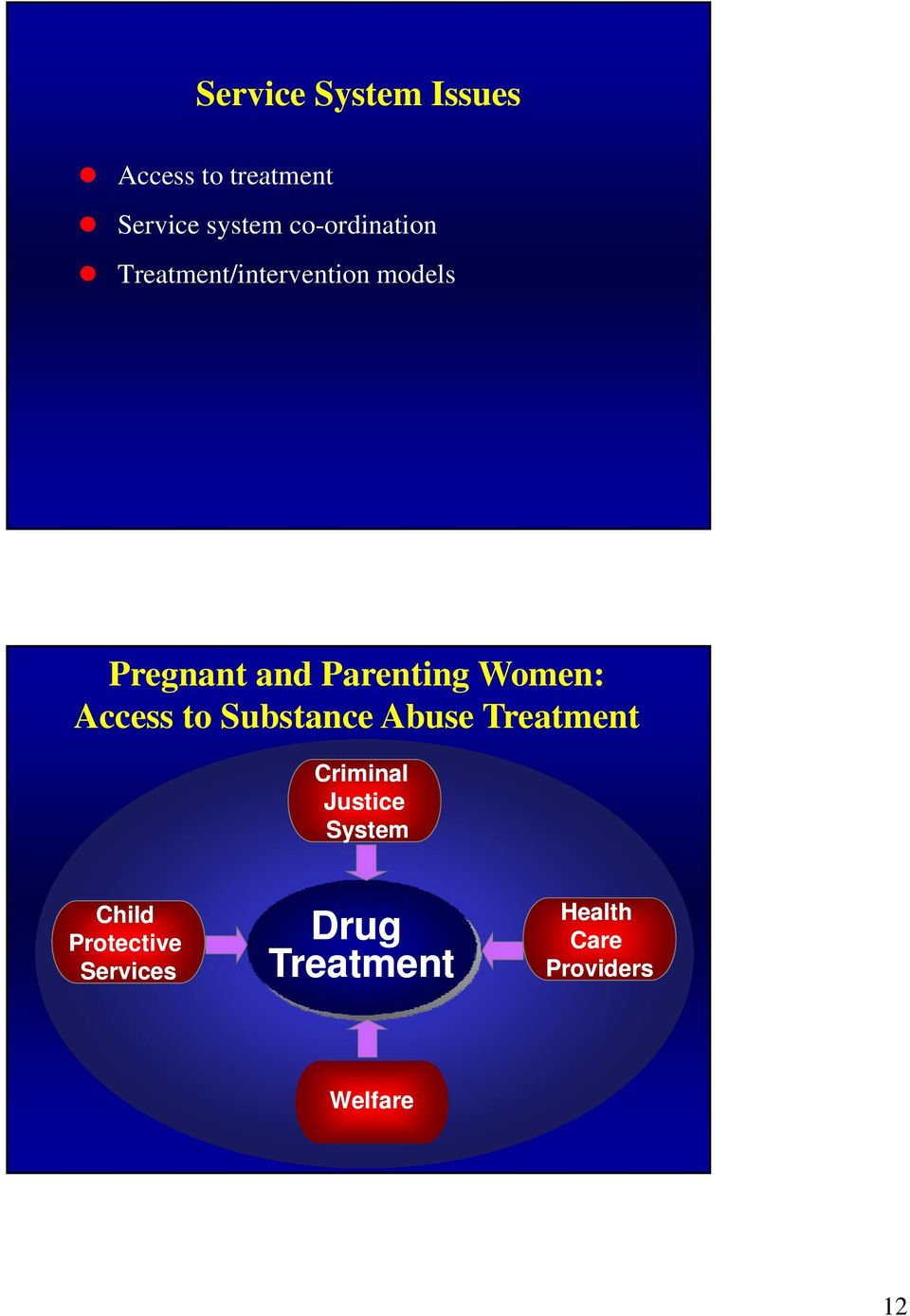 Parenting Women: Access to Substance Abuse Treatment Criminal