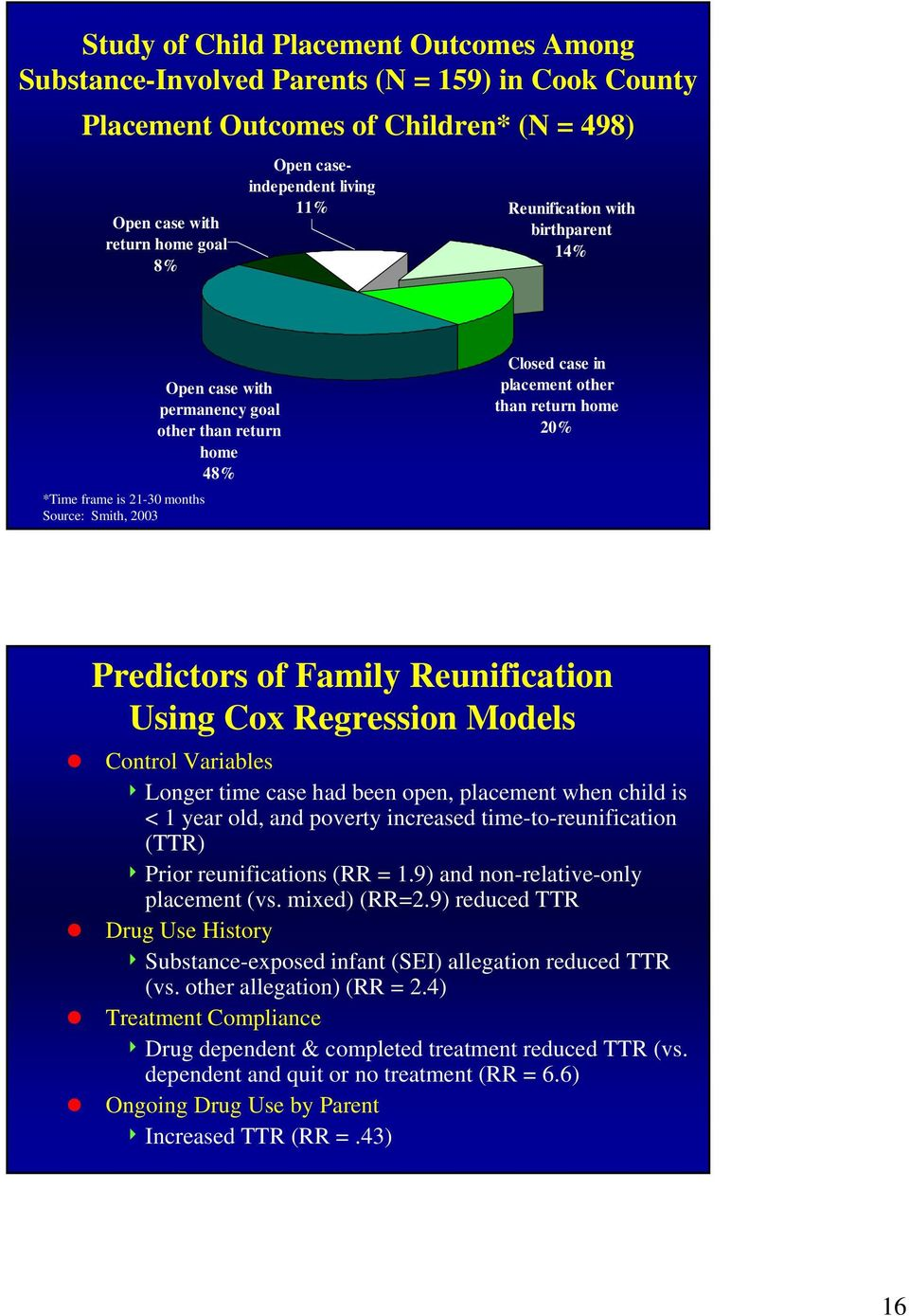 Predictors of Family Reunification Using Cox Regression Models Control Variables 4 Longer time case had been open, placement when child is < 1 year old, and poverty increased time-to-reunificationto