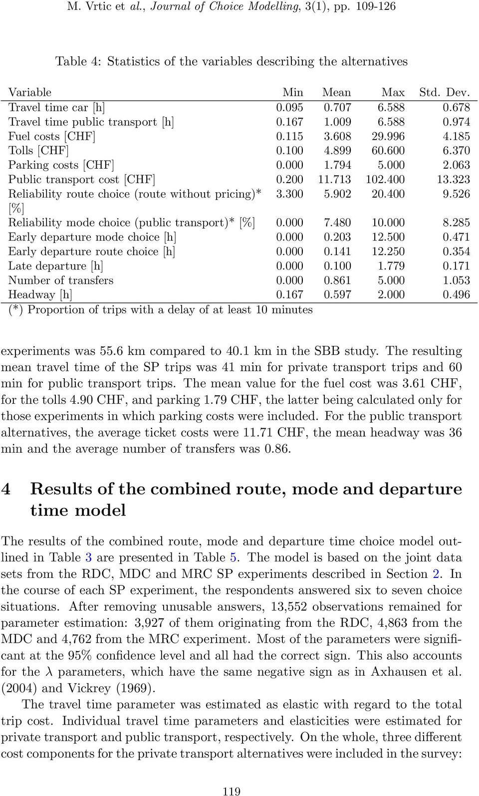 323 Reliability route choice (route without pricing)* 3.300 5.902 20.400 9.526 [%] Reliability mode choice (public transport)* [%] 0.000 7.480 10.000 8.285 Early departure mode choice [h] 0.000 0.