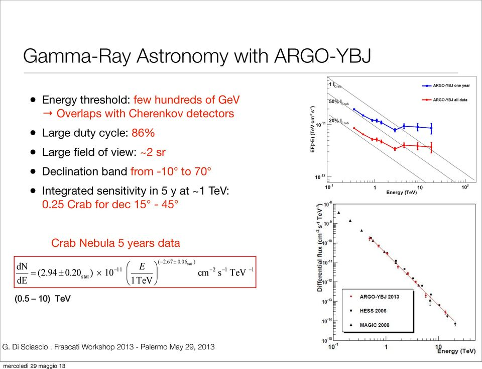 Integrated sensitivity in 5 y at ~1 TeV: 0.