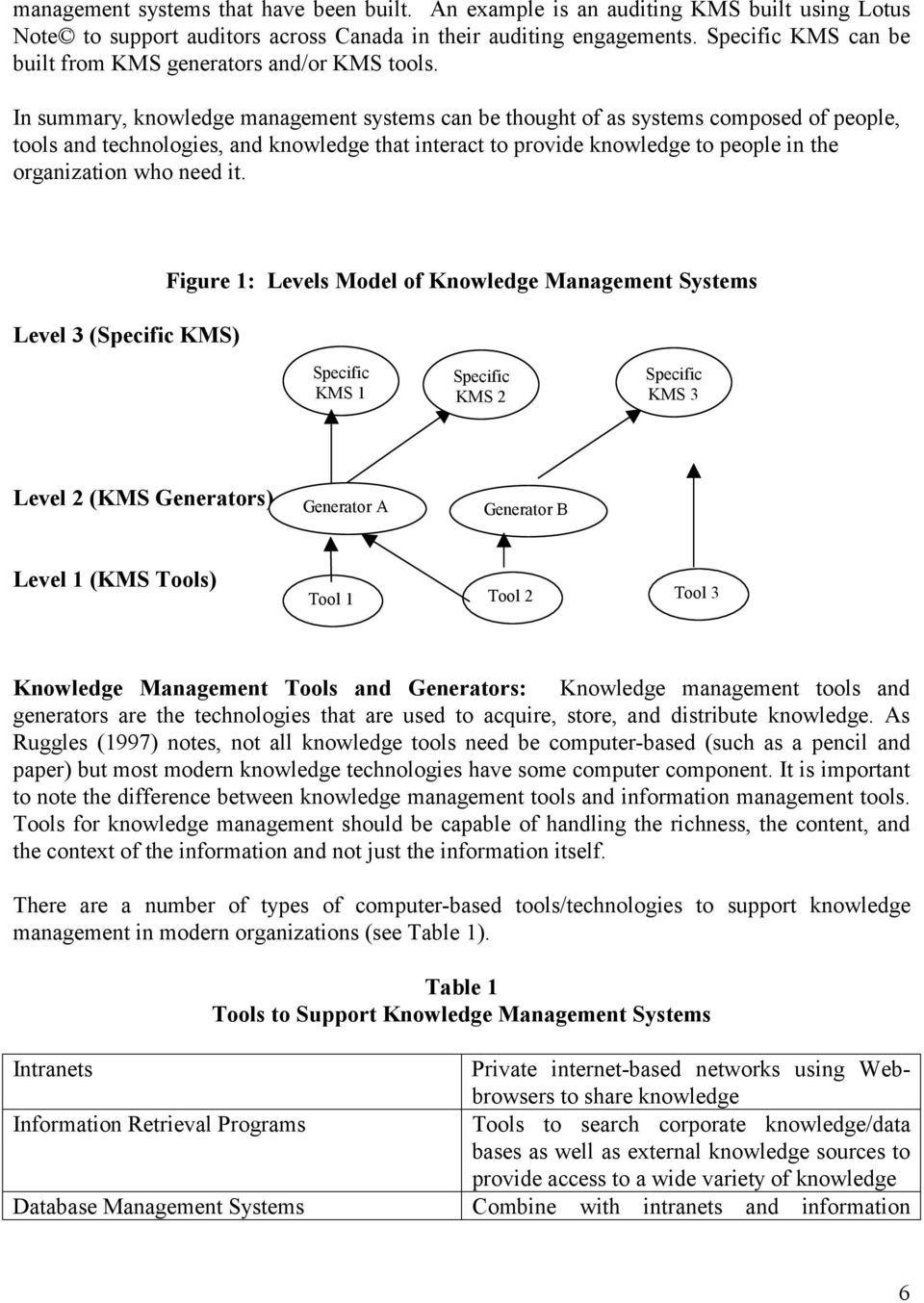 In summary, knowledge management systems can be thought of as systems composed of people, tools and technologies, and knowledge that interact to provide knowledge to people in the organization who
