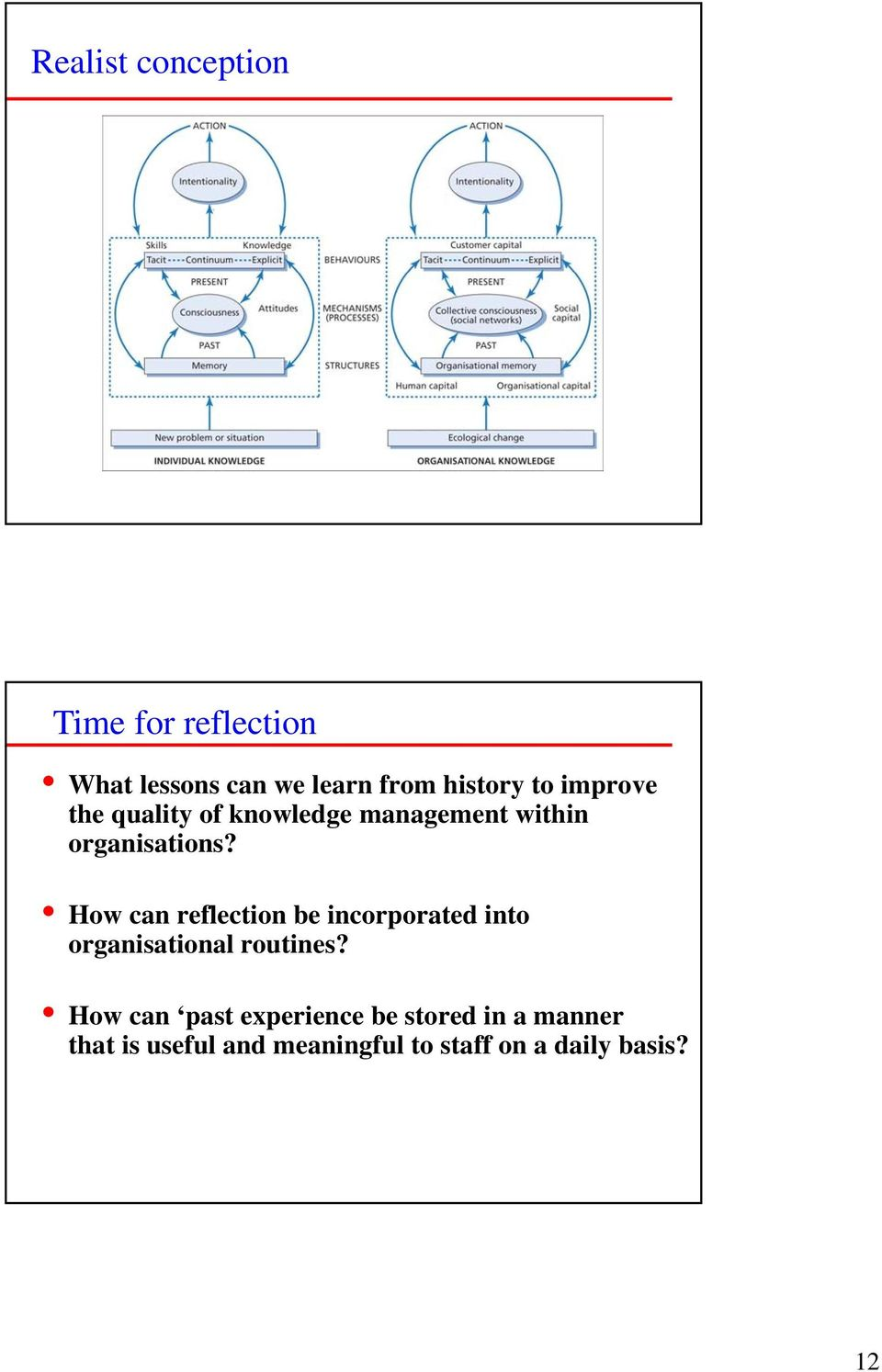How can reflection be incorporated into organisational routines?
