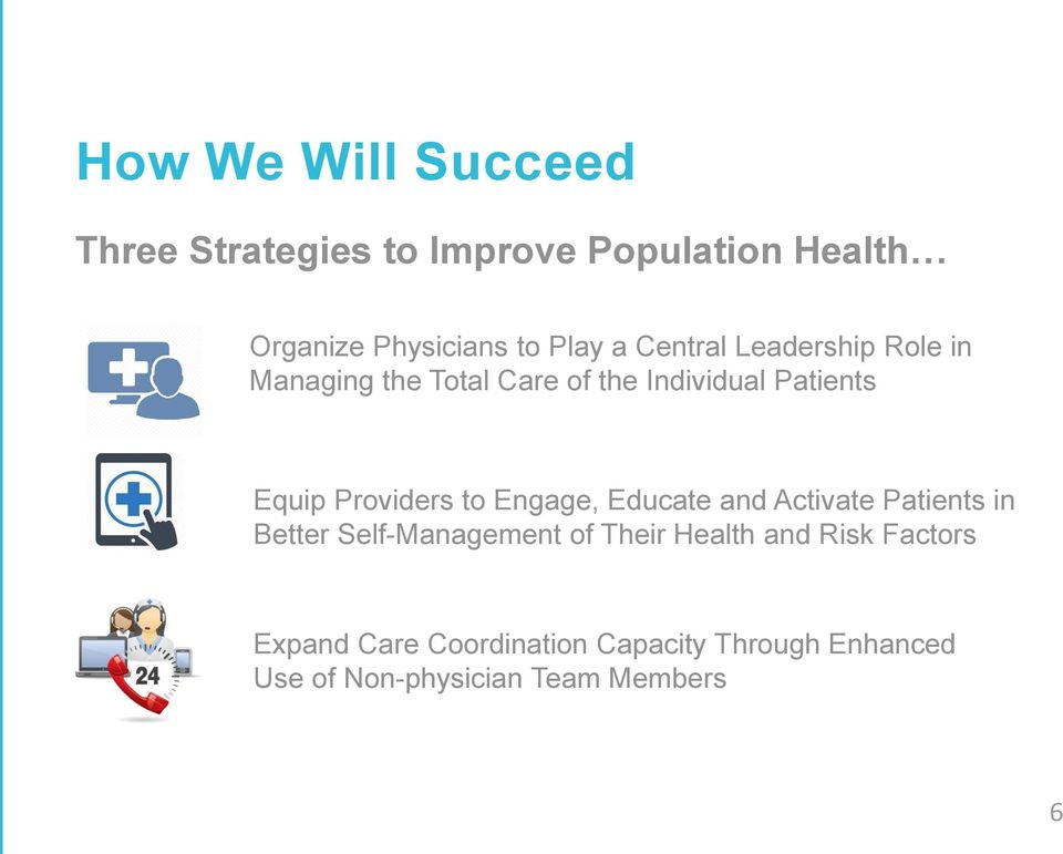 PHP Equip Providers to Engage, Educate and Activate Patients in Better Self-Management of Their