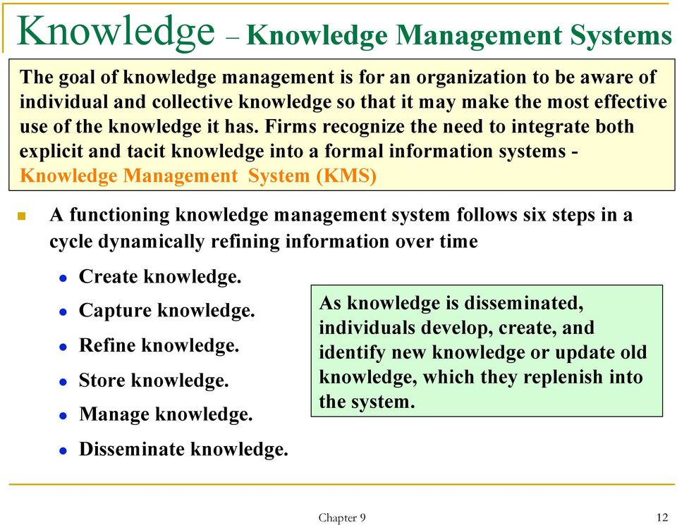 Firms recognize the need to integrate both explicit and tacit knowledge into a formal information systems - Knowledge Management System (KMS) A functioning knowledge management system