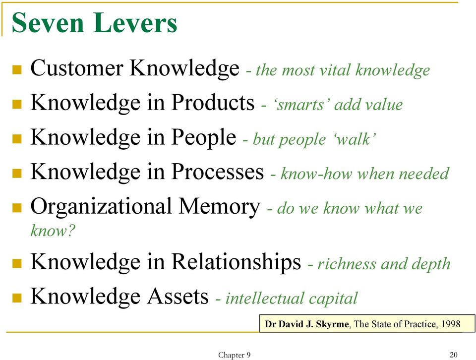 Organizational Memory - do we know what we know?