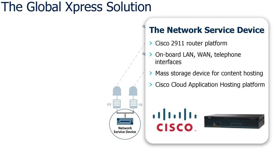 """ Mass storage device for content hosting "" Cisco Cloud"