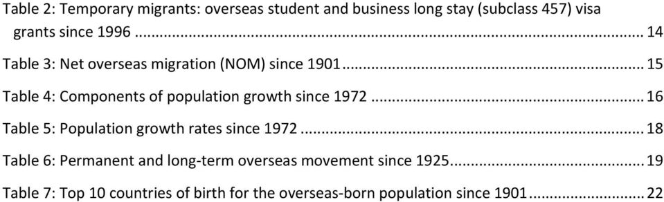 .. 15 Table 4: Components of population growth since 1972... 16 Table 5: Population growth rates since 1972.