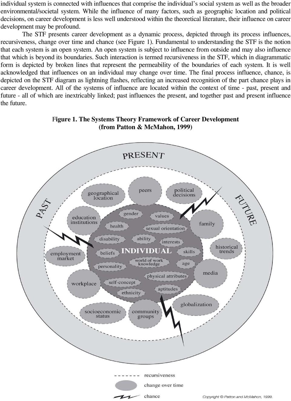 development may be profound. The STF presents career development as a dynamic process, depicted through its process influences, recursiveness, change over time and chance (see Figure 1).
