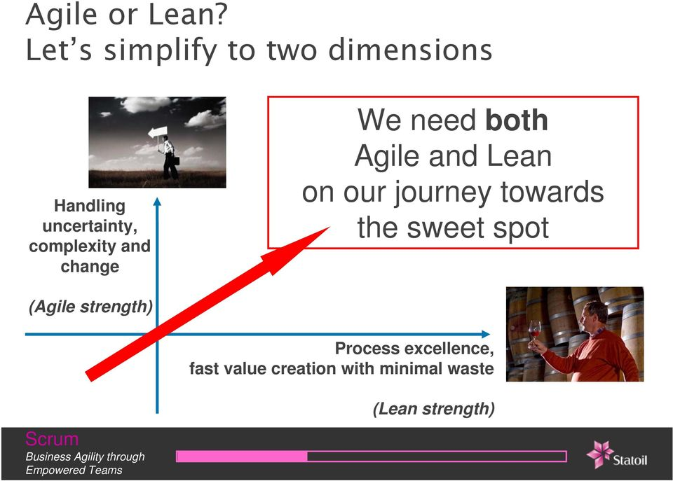 complexity and change We need both Agile and Lean on our