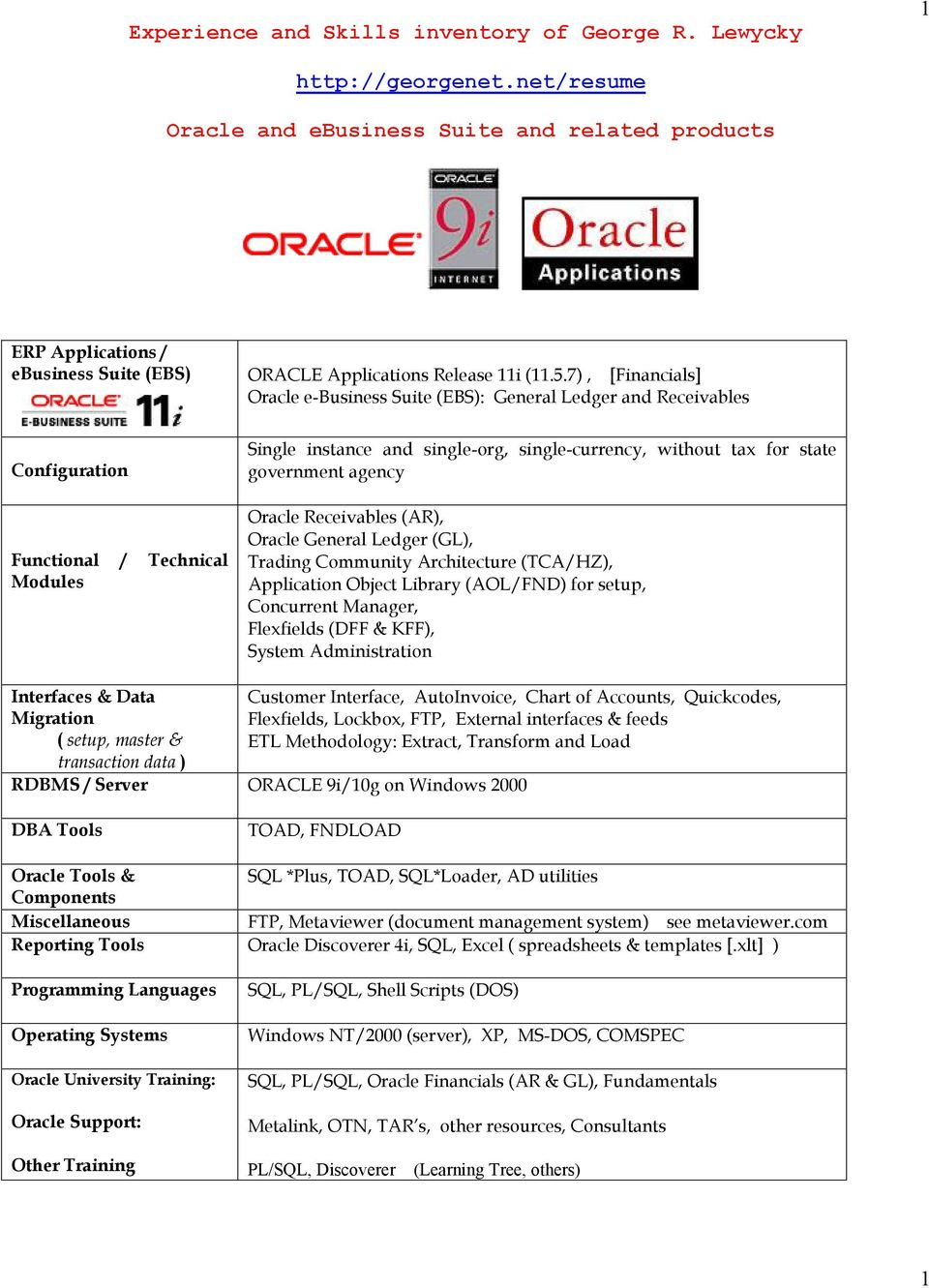 7), [Financials] Oracle e-business Suite (EBS): General Ledger and Receivables Configuration Functional / Technical Modules Single instance and single-org, single-currency, without tax for state