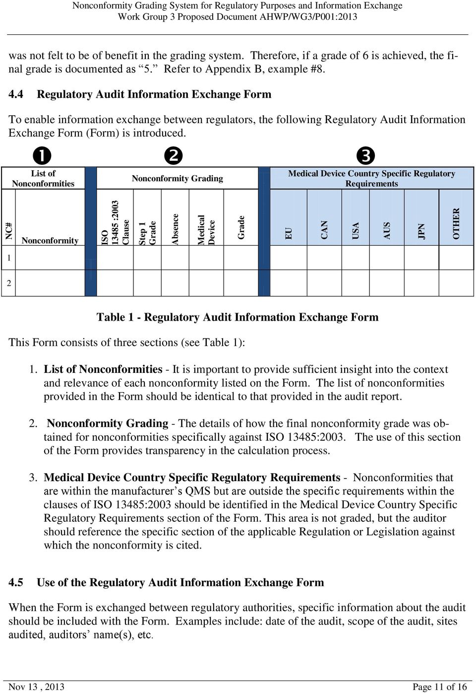 4 Regulatory Audit Information Exchange Form To enable information exchange between regulators, the following Regulatory Audit Information Exchange Form (Form) is introduced.