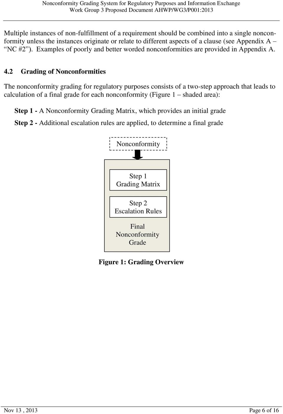 2 Grading of Nonconformities The nonconformity grading for regulatory purposes consists of a two-step approach that leads to calculation of a final grade for each nonconformity (Figure 1