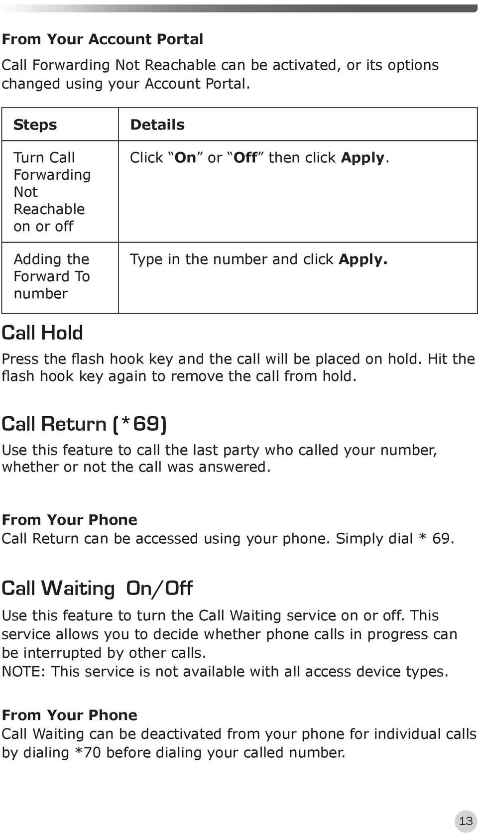 Call Hold Press the flash hook key and the call will be placed on hold. Hit the flash hook key again to remove the call from hold.