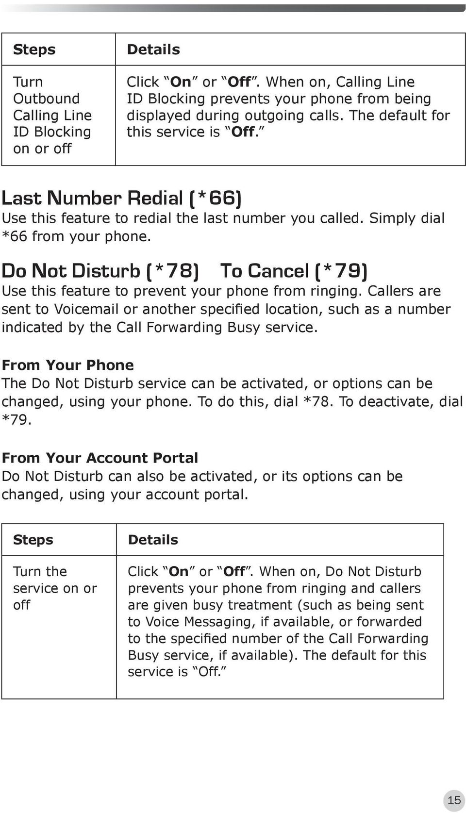 Do Not Disturb (*78) To Cancel (*79) Use this feature to prevent your phone from ringing.