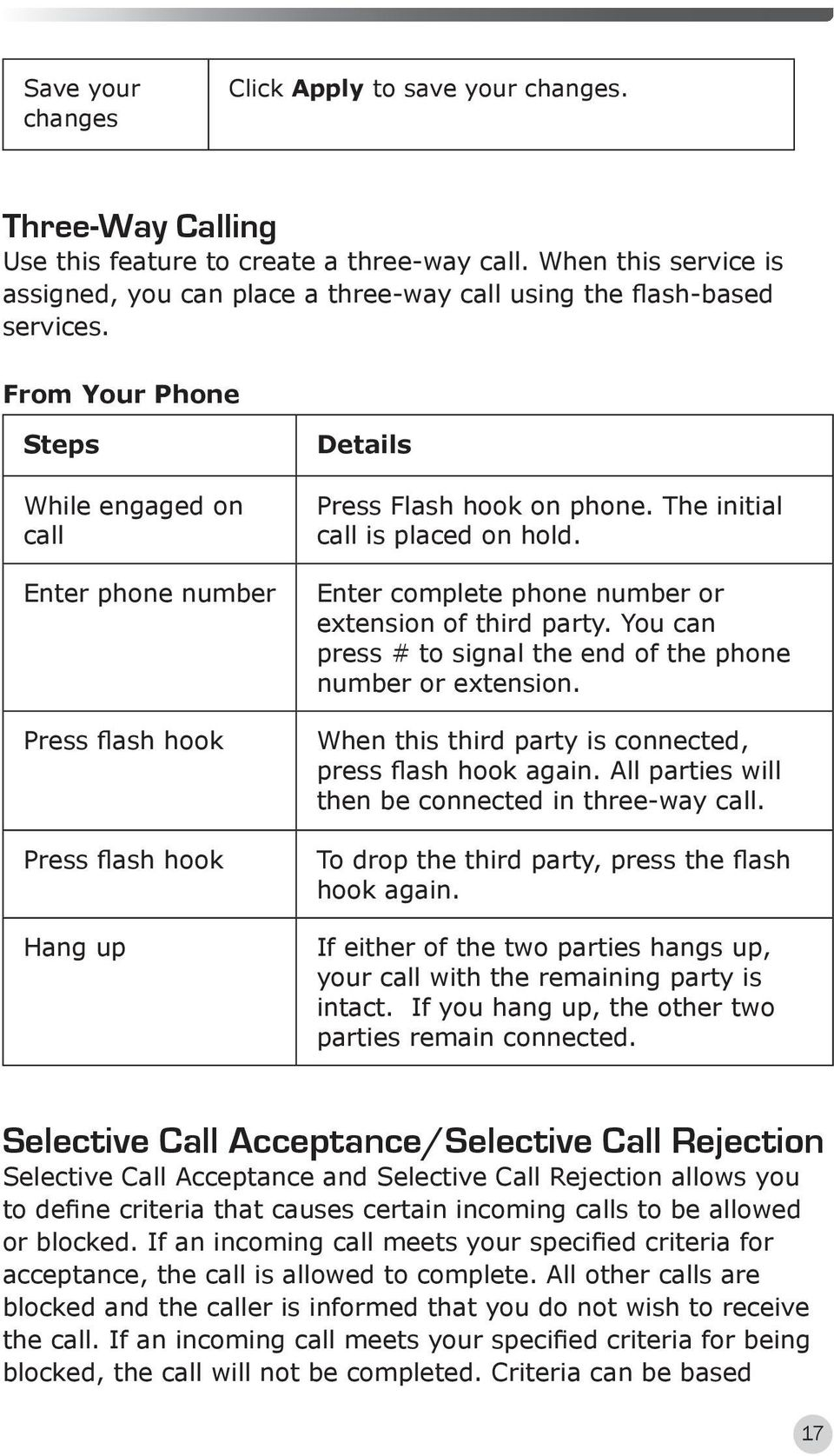 From Your Phone Steps While engaged on call Enter phone number Press flash hook Press flash hook Hang up Press Flash hook on phone. The initial call is placed on hold.