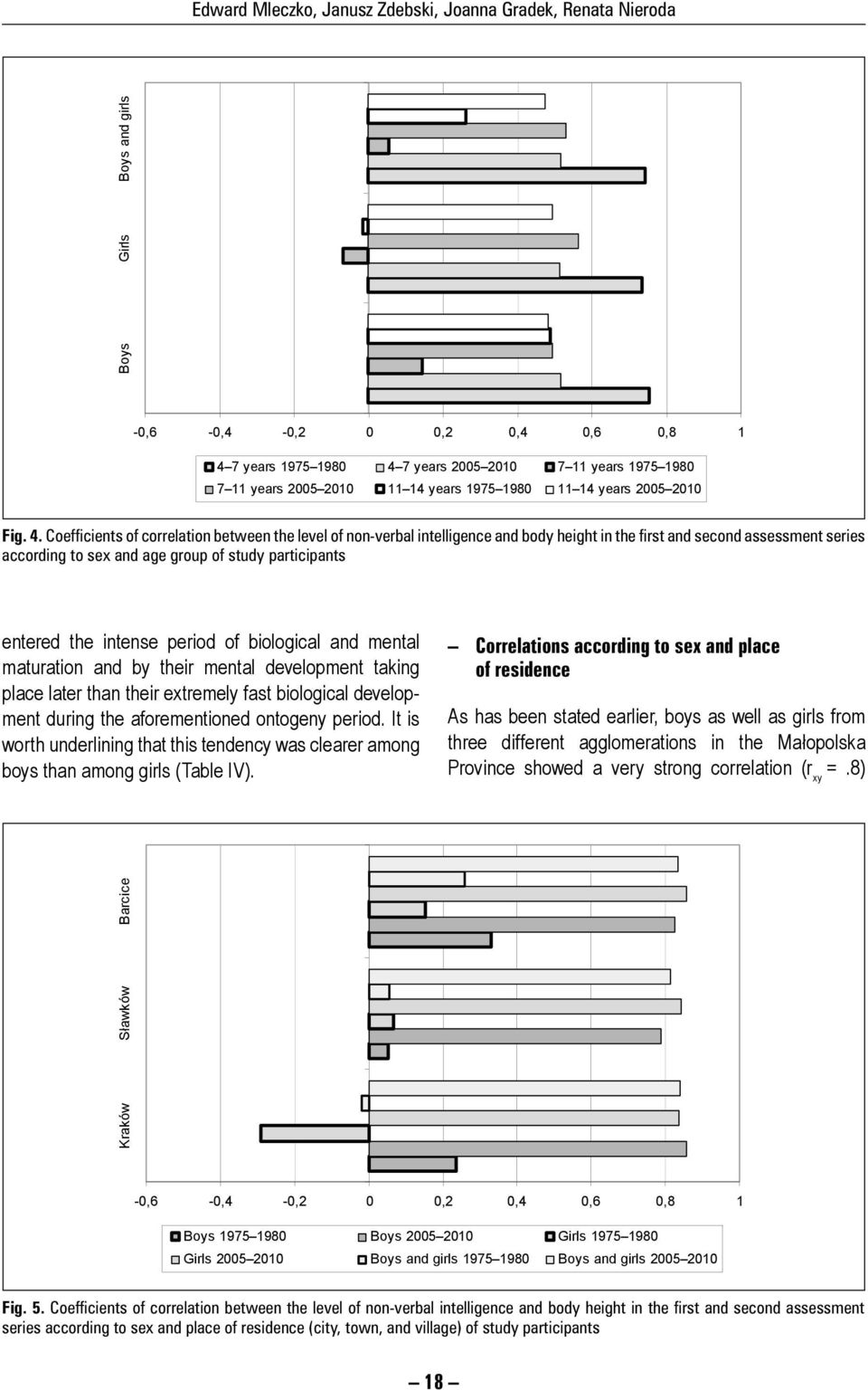 Coefficients of correlation between the level of non-verbal intelligence and body height in the first and second assessment series according to sex and age group of study participants entered the