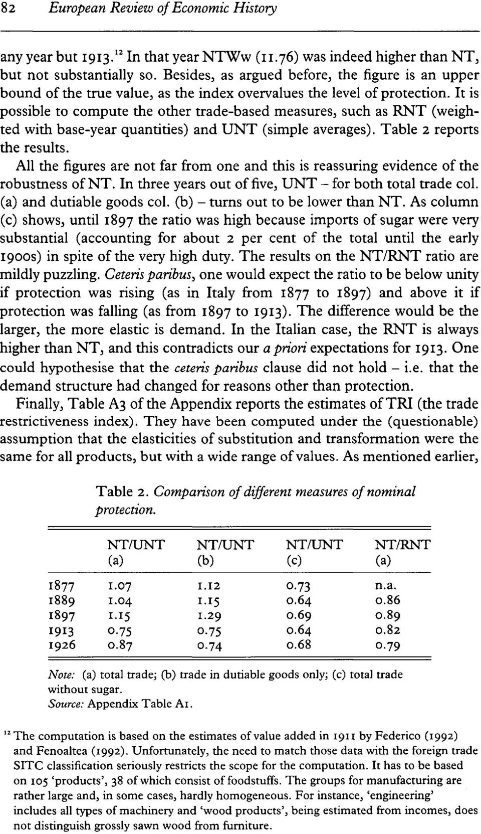 It is possible to compute the other trade-based measures, such as RNT (weighted with base-year quantities) and UNT (simple averages). Table 2 reports the results.
