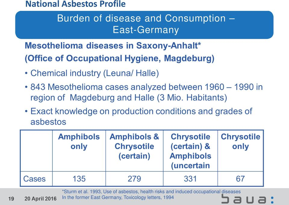 1993, Use of asbestos, health risks and