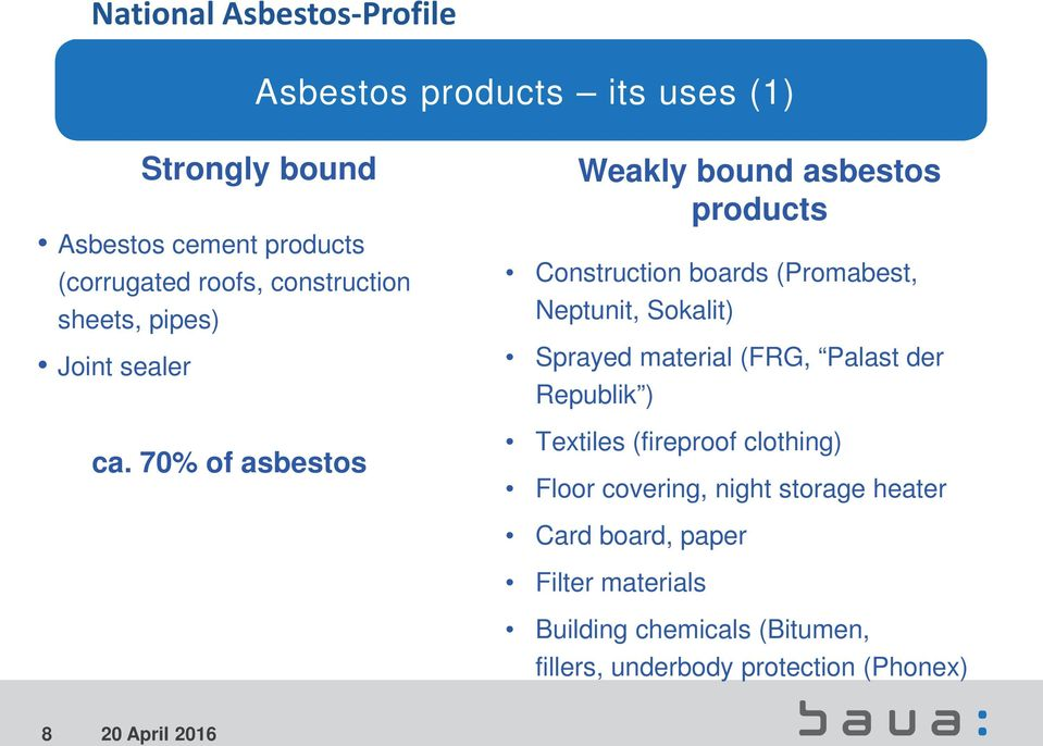 70% of asbestos Weakly bound asbestos products Construction boards (Promabest, Neptunit, Sokalit) Sprayed material (FRG,