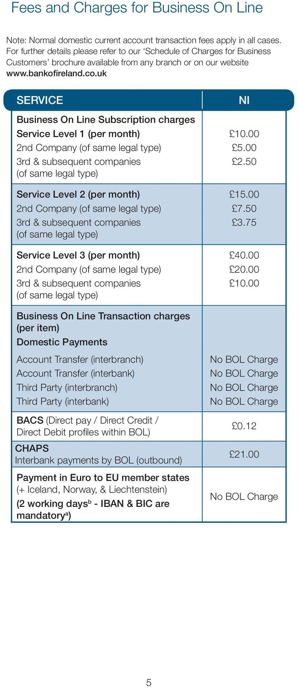 uk SERVICE NI Business On Line Subscription charges Service Level 1 (per month) 10.00 2nd Company (of same legal type) 5.00 3rd & subsequent companies 2.