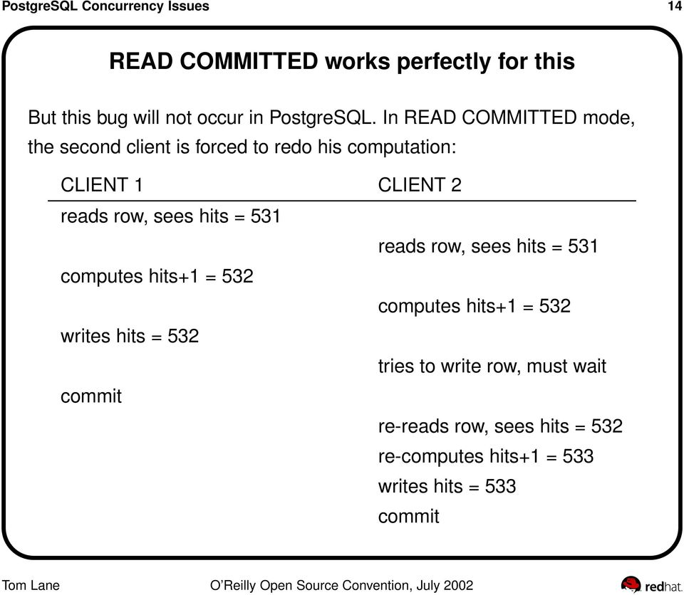 In READ COMMITTED mode, the second client is forced to redo his computation: CLIENT 1 CLIENT 2 reads row, sees