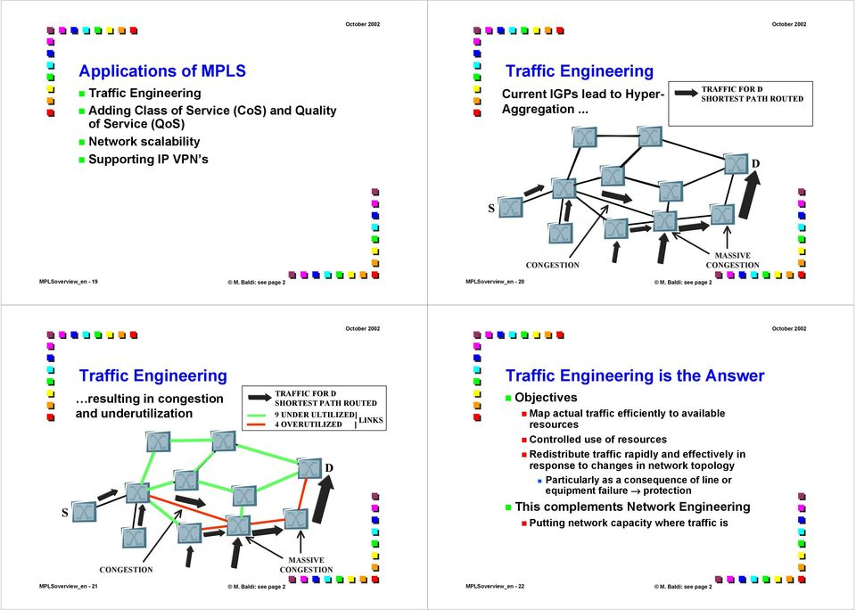 Baldi: see page Traffic Engineering Traffic Engineering is the Answer S resulting in congestion and underutilization TRAFFIC FOR SHORTEST PATH ROUTE 9 UNER ULTILIZE] LINKS 4 OVERUTILIZE ] Objectives