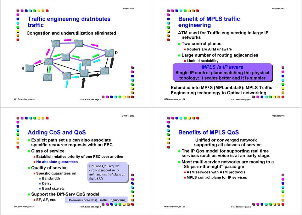 into MPλS (MPLambdaS): MPLS Traffic Engineering technology to Optical networking MPLSoverview_en - 3 M. Baldi: see page MPLSoverview_en - 4 M.