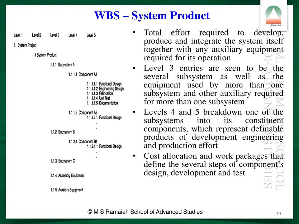 subsystem Levels 4 and 5 breakdown one of the subsystems into its constituent components, which represent definable products of development engineering and