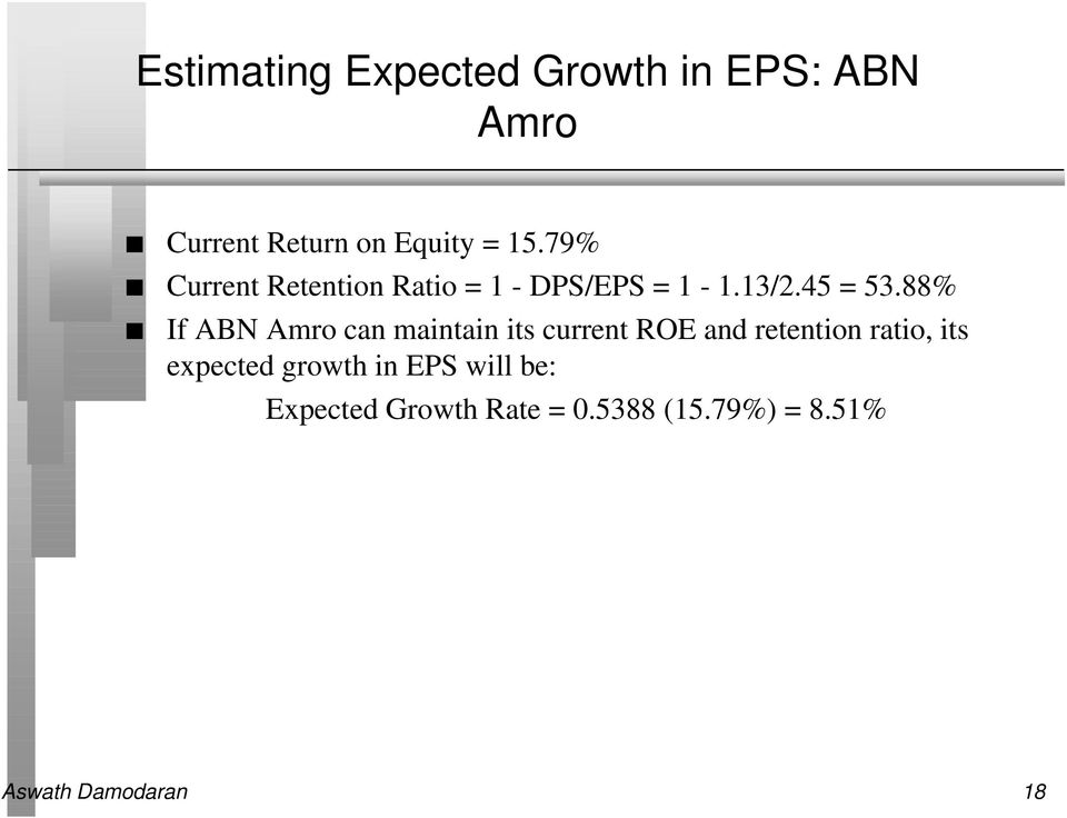 88% If ABN Amro can maintain its current ROE and retention ratio, its
